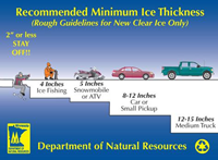 image of DNR safe Ice Chart